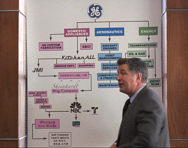 NBC's 30 Rock screen capture, Image from https://138daysof30rock.wordpress.com/category/season-1/page/2/